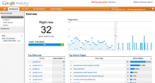 Google Real-Time Analytics