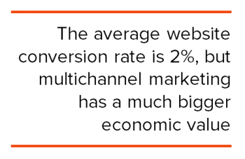 The average website has a conversion rate of 2 percent but multichannel marketing has a much bigger economic value