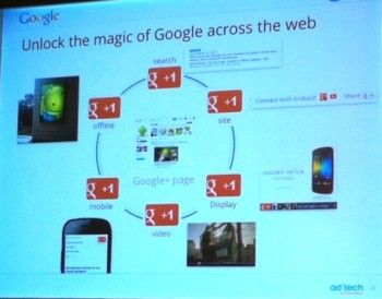 At ad:tech, Google's Rikard Steiber talked about how Google+ marketing can run circles around other search and social campaigns, and explained what you need to do to take advantage of the search giant's social thread.
