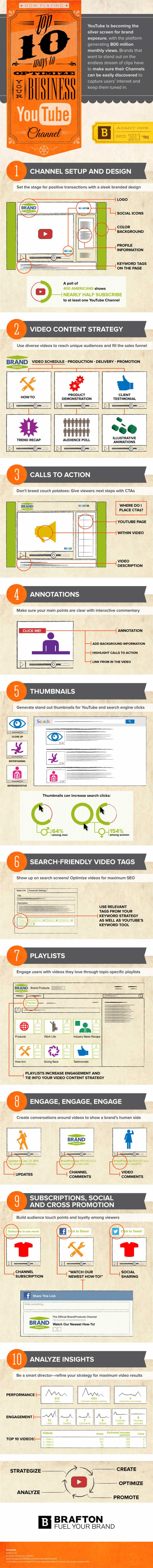 The 10 tips for YouTube Channel optimization outlined in this infographic will lead to more video marketing exposure, engagement and transactions.