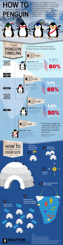 Brafton's Infographic: How To Avoid A Fight With Penguin