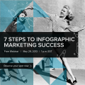 Brafton is hosting a webinar on May 29th that shows marketers how infographic content plays a role in SEO strategies.